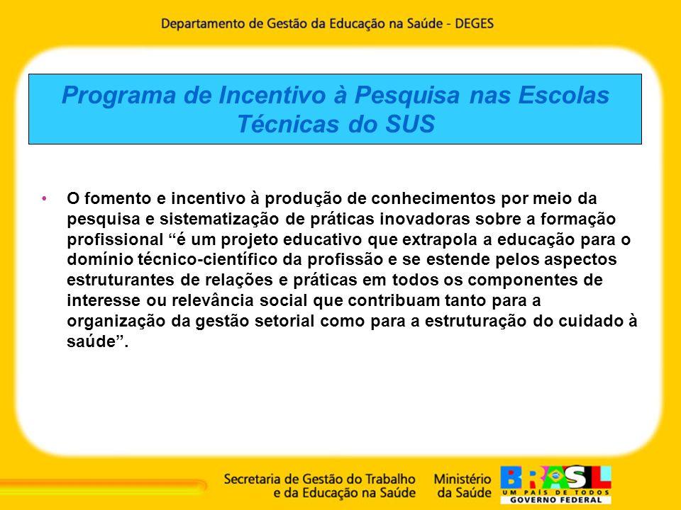 Programa de Incentivo à Pesquisa nas Escolas Técnicas do SUS