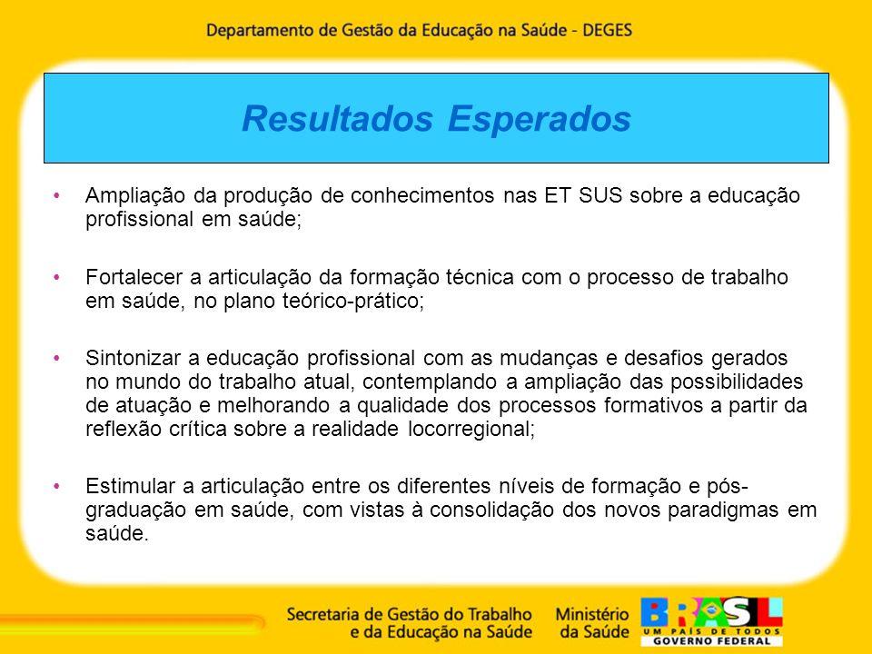 Resultados Esperados Ampliação da produção de conhecimentos nas ET SUS sobre a educação profissional em saúde;