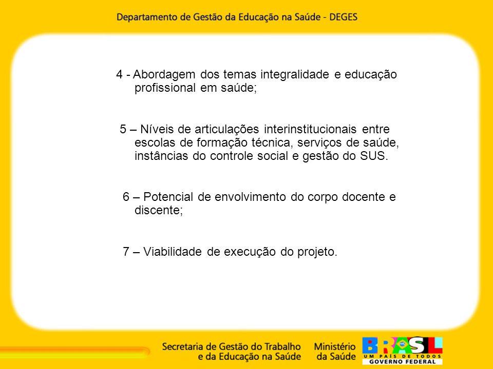 4 - Abordagem dos temas integralidade e educação profissional em saúde;