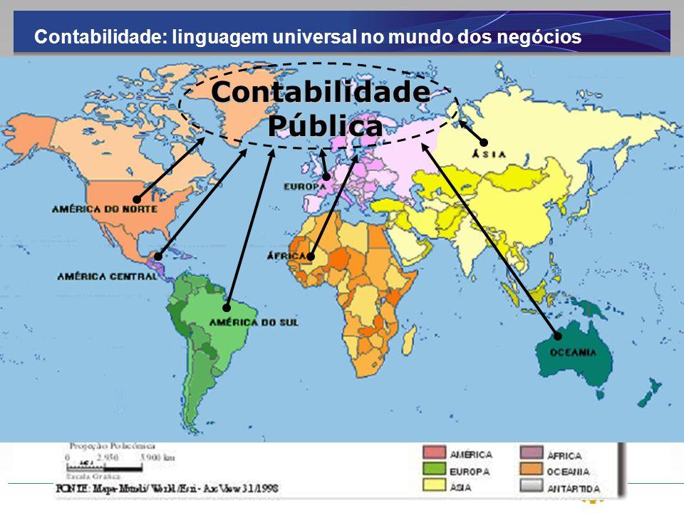 Contabilidade: linguagem universal no mundo dos negócios