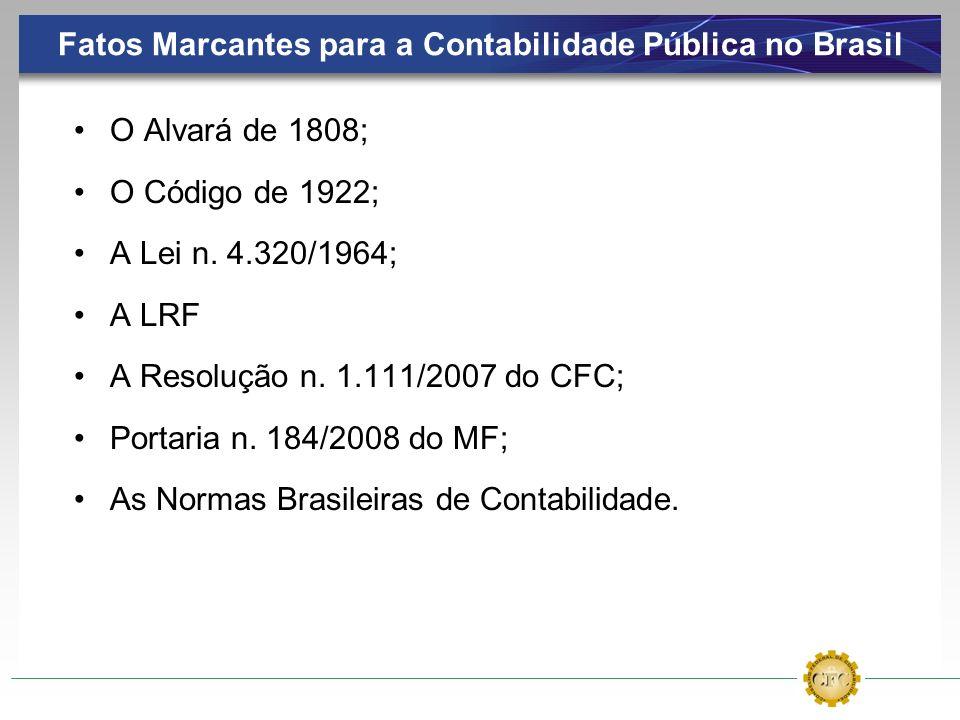 Fatos Marcantes para a Contabilidade Pública no Brasil
