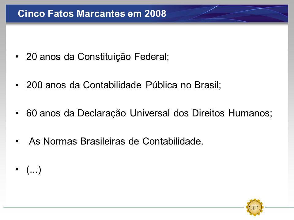 Cinco Fatos Marcantes em 2008