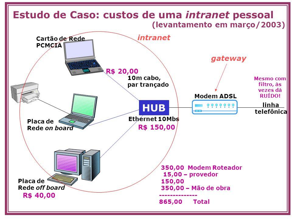Estudo de Caso: custos de uma intranet pessoal
