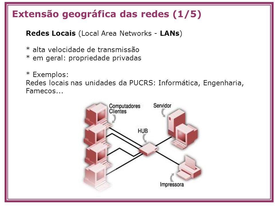 Extensão geográfica das redes (1/5)