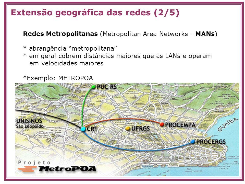 Extensão geográfica das redes (2/5)