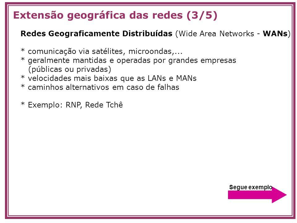 Extensão geográfica das redes (3/5)