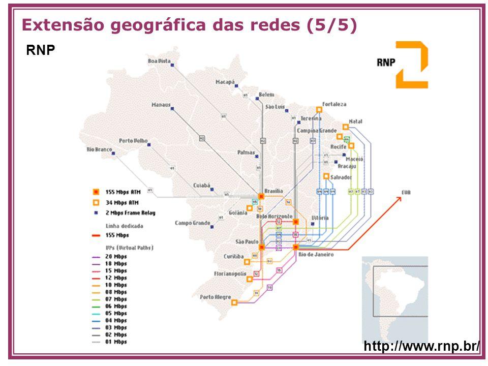 Extensão geográfica das redes (5/5)