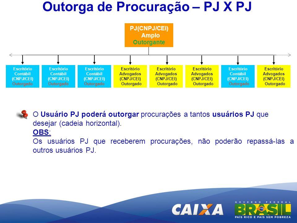 Outorga de Procuração – PJ X PJ