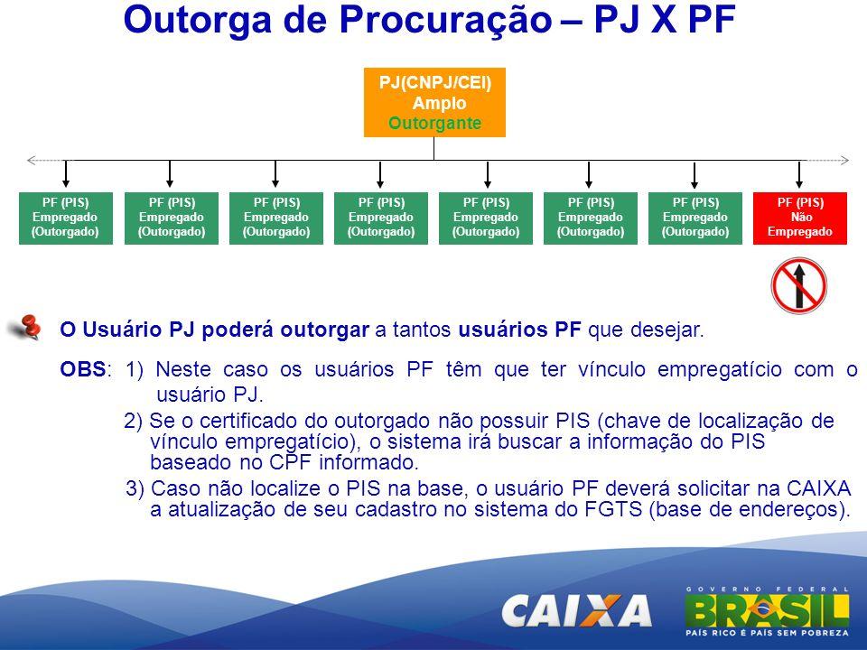Outorga de Procuração – PJ X PF