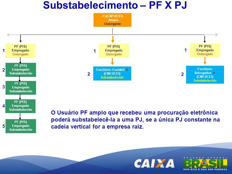 Substabelecimento – PF X PJ Escritório Advogados A