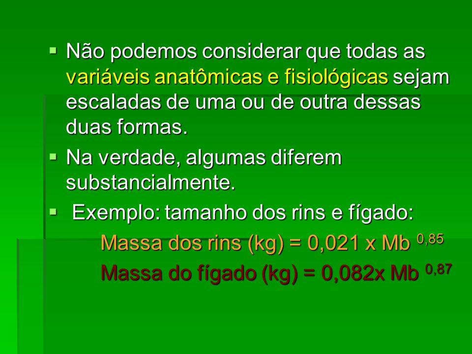 Não podemos considerar que todas as variáveis anatômicas e fisiológicas sejam escaladas de uma ou de outra dessas duas formas.