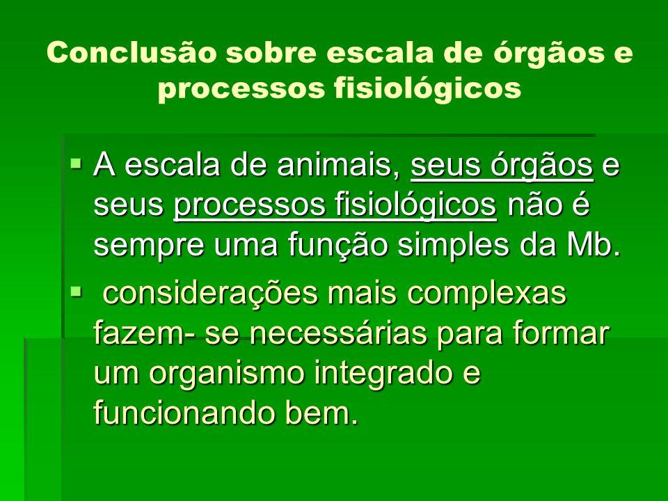 Conclusão sobre escala de órgãos e processos fisiológicos
