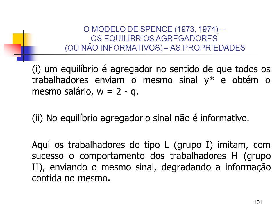 (ii) No equilíbrio agregador o sinal não é informativo.