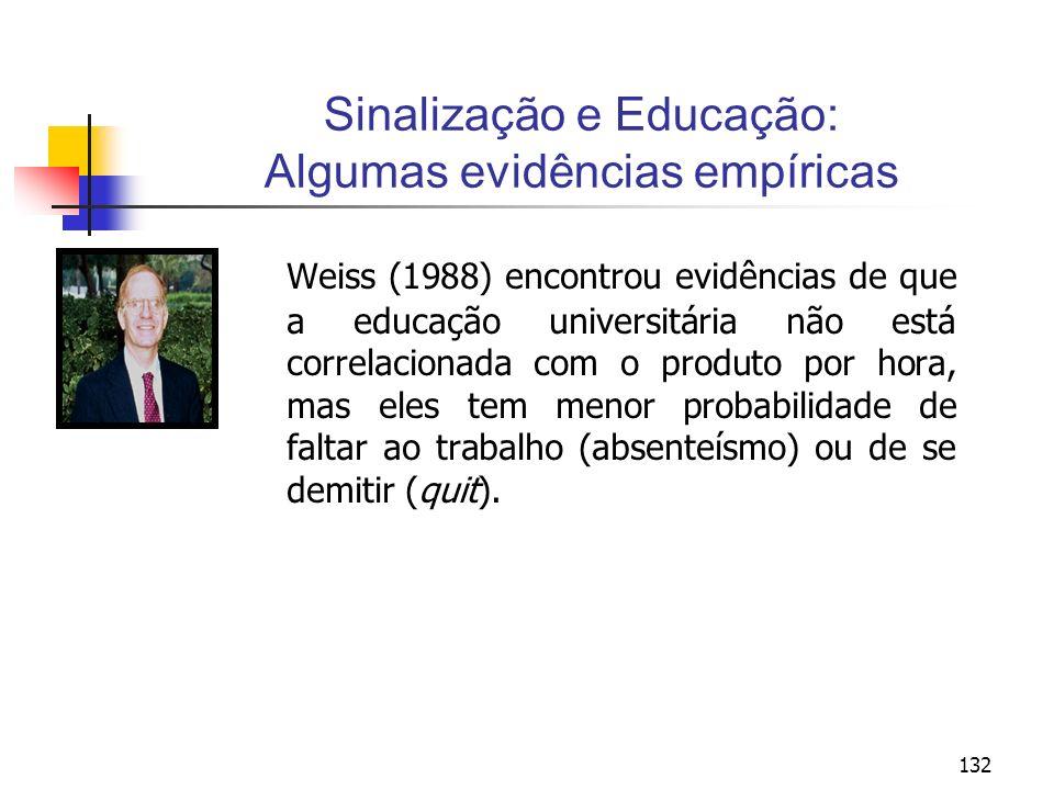 Sinalização e Educação: Algumas evidências empíricas