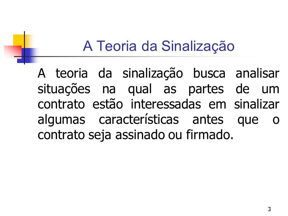 A Teoria da Sinalização