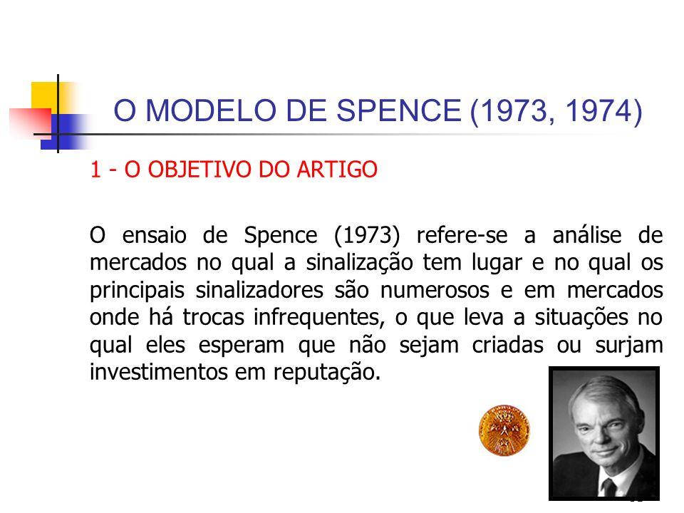 O MODELO DE SPENCE (1973, 1974) 1 - O OBJETIVO DO ARTIGO