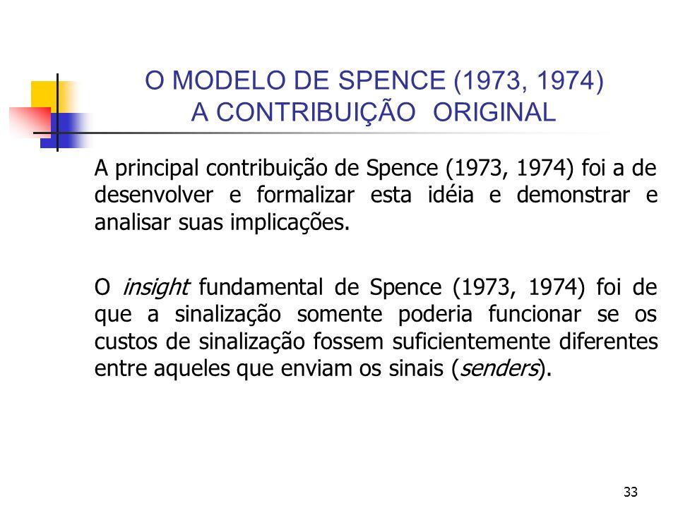 O MODELO DE SPENCE (1973, 1974) A CONTRIBUIÇÃO ORIGINAL