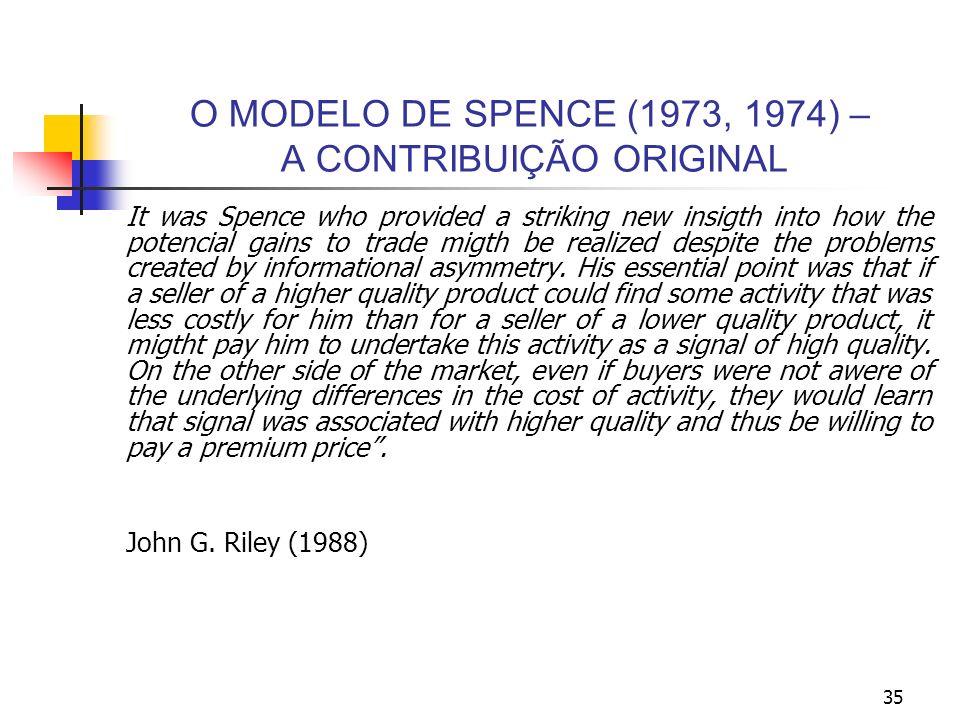 O MODELO DE SPENCE (1973, 1974) – A CONTRIBUIÇÃO ORIGINAL
