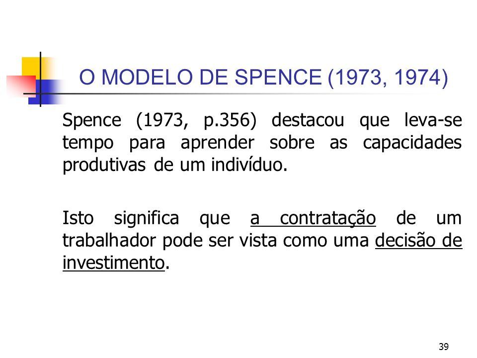 O MODELO DE SPENCE (1973, 1974) Spence (1973, p.356) destacou que leva-se tempo para aprender sobre as capacidades produtivas de um indivíduo.
