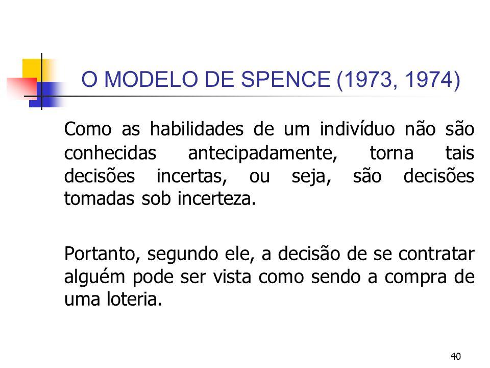 O MODELO DE SPENCE (1973, 1974)