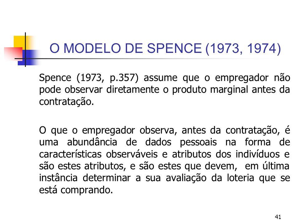 O MODELO DE SPENCE (1973, 1974) Spence (1973, p.357) assume que o empregador não pode observar diretamente o produto marginal antes da contratação.