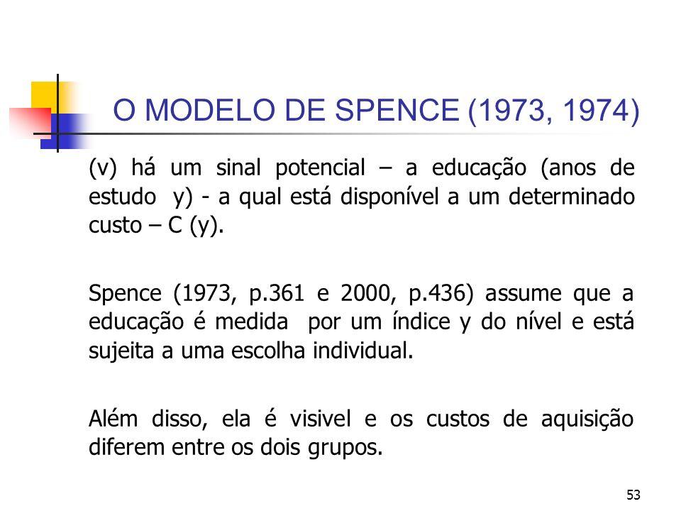O MODELO DE SPENCE (1973, 1974)(v) há um sinal potencial – a educação (anos de estudo y) - a qual está disponível a um determinado custo – C (y).