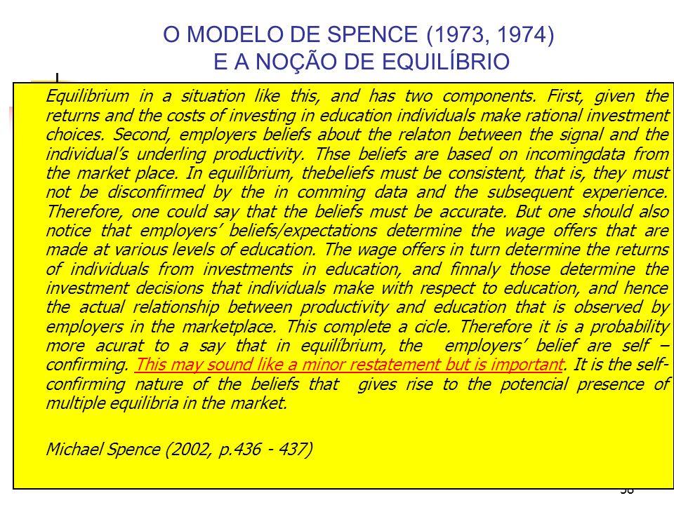 O MODELO DE SPENCE (1973, 1974) E A NOÇÃO DE EQUILÍBRIO