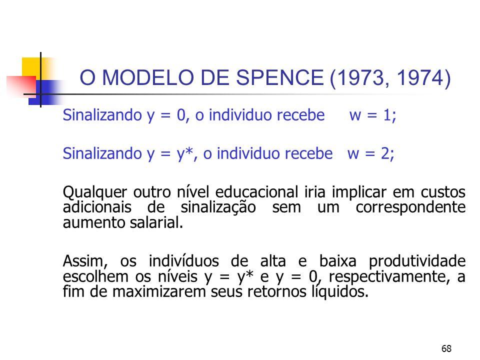 O MODELO DE SPENCE (1973, 1974) Sinalizando y = 0, o individuo recebe w = 1; Sinalizando y = y*, o individuo recebe w = 2;