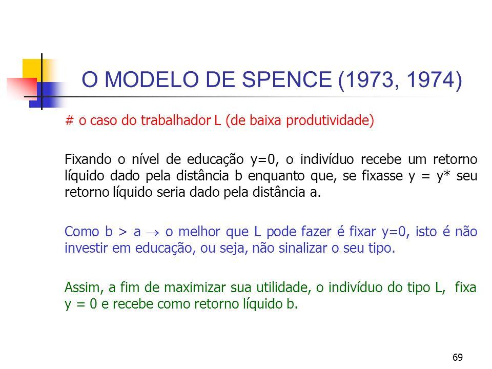 O MODELO DE SPENCE (1973, 1974)# o caso do trabalhador L (de baixa produtividade)