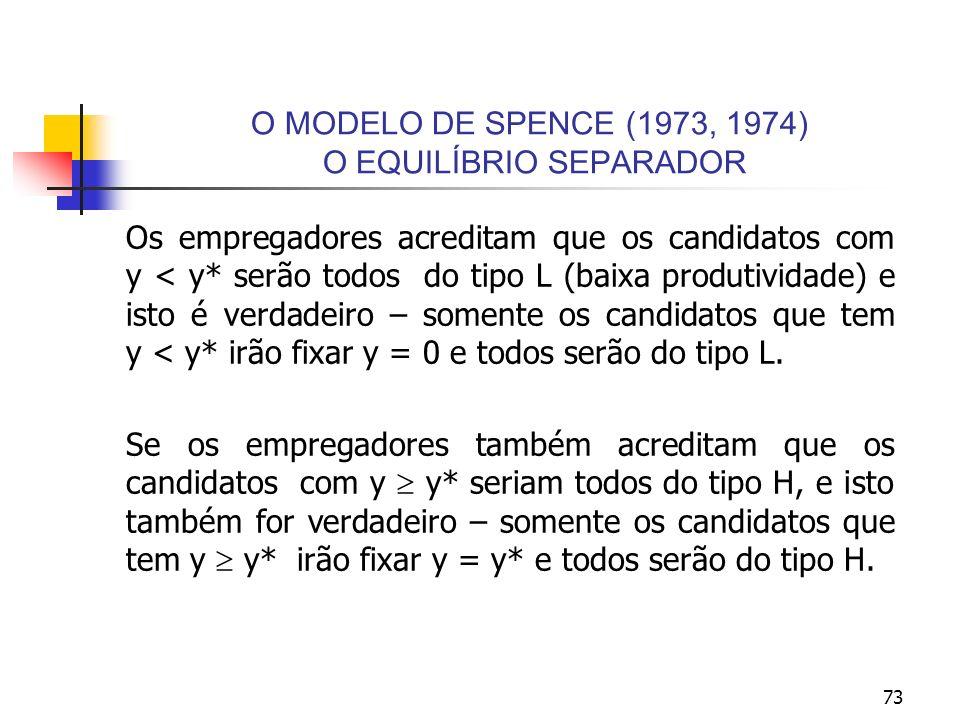 O MODELO DE SPENCE (1973, 1974) O EQUILÍBRIO SEPARADOR