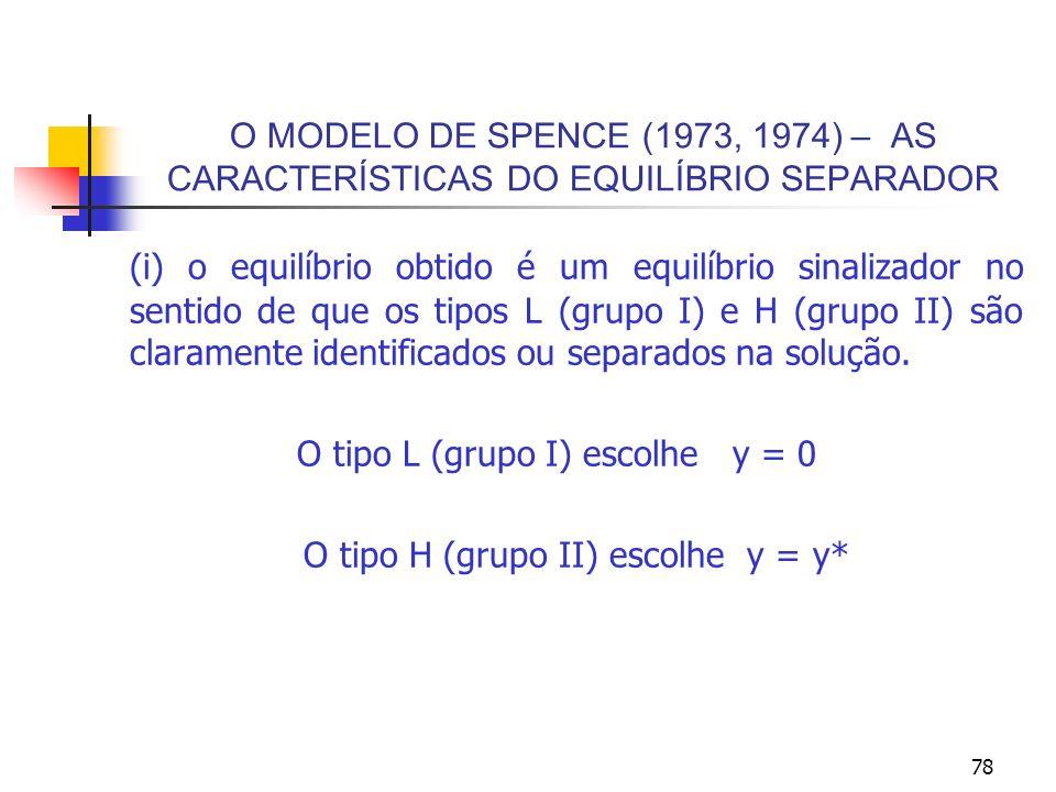 O MODELO DE SPENCE (1973, 1974) – AS CARACTERÍSTICAS DO EQUILÍBRIO SEPARADOR