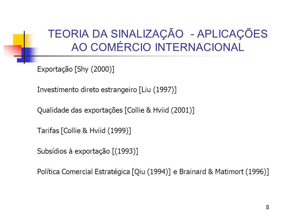 TEORIA DA SINALIZAÇÃO - APLICAÇÕES AO COMÉRCIO INTERNACIONAL