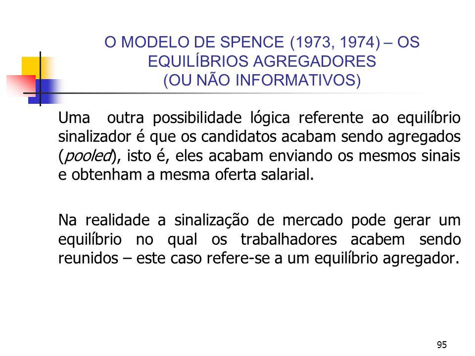 O MODELO DE SPENCE (1973, 1974) – OS EQUILÍBRIOS AGREGADORES (OU NÃO INFORMATIVOS)