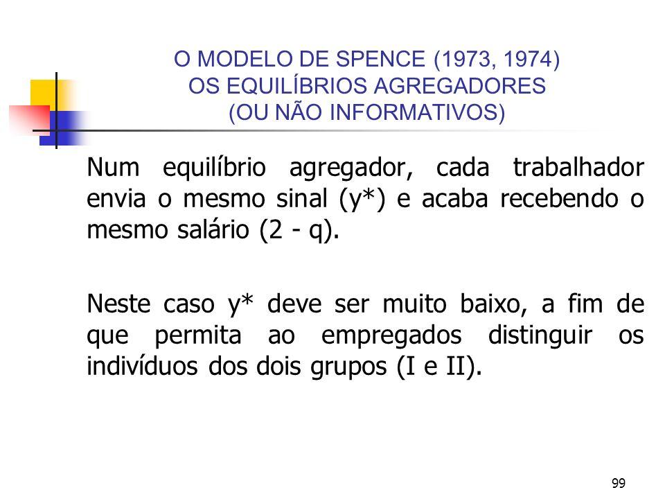 O MODELO DE SPENCE (1973, 1974) OS EQUILÍBRIOS AGREGADORES (OU NÃO INFORMATIVOS)