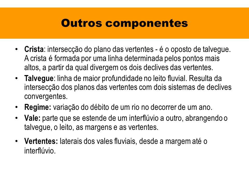 Outros componentes
