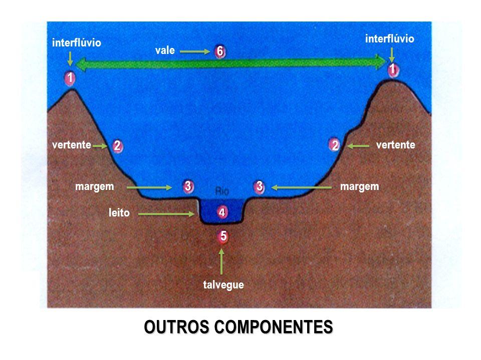 OUTROS COMPONENTES 6 1 1 2 2 3 3 5 interflúvio interflúvio vale