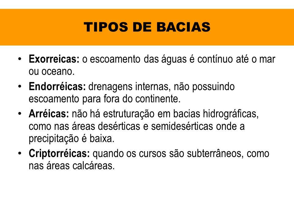 TIPOS DE BACIASExorreicas: o escoamento das águas é contínuo até o mar ou oceano.