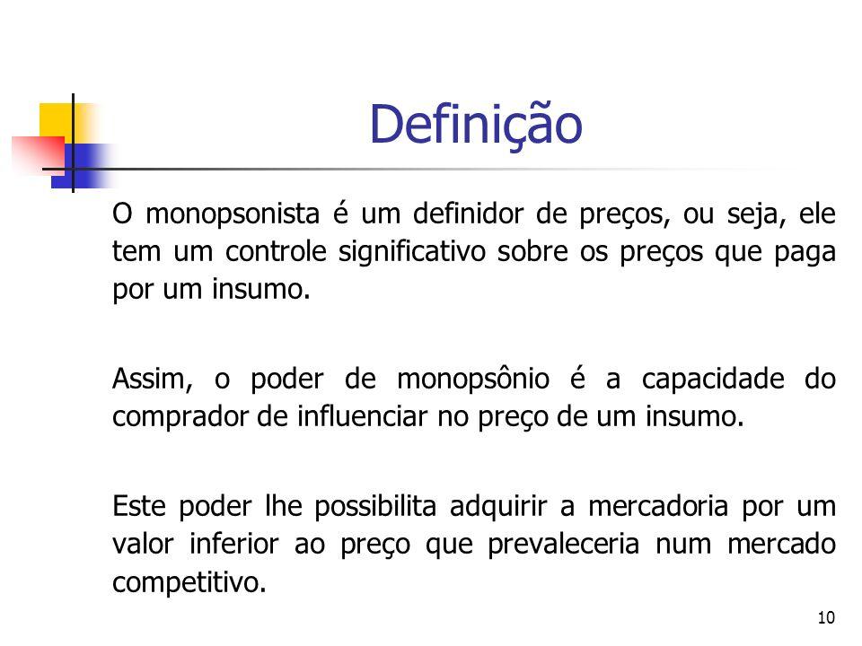 TEORIA MICROECNÔMICA II - MONOPSÔNIO - NOTAS DE AULA