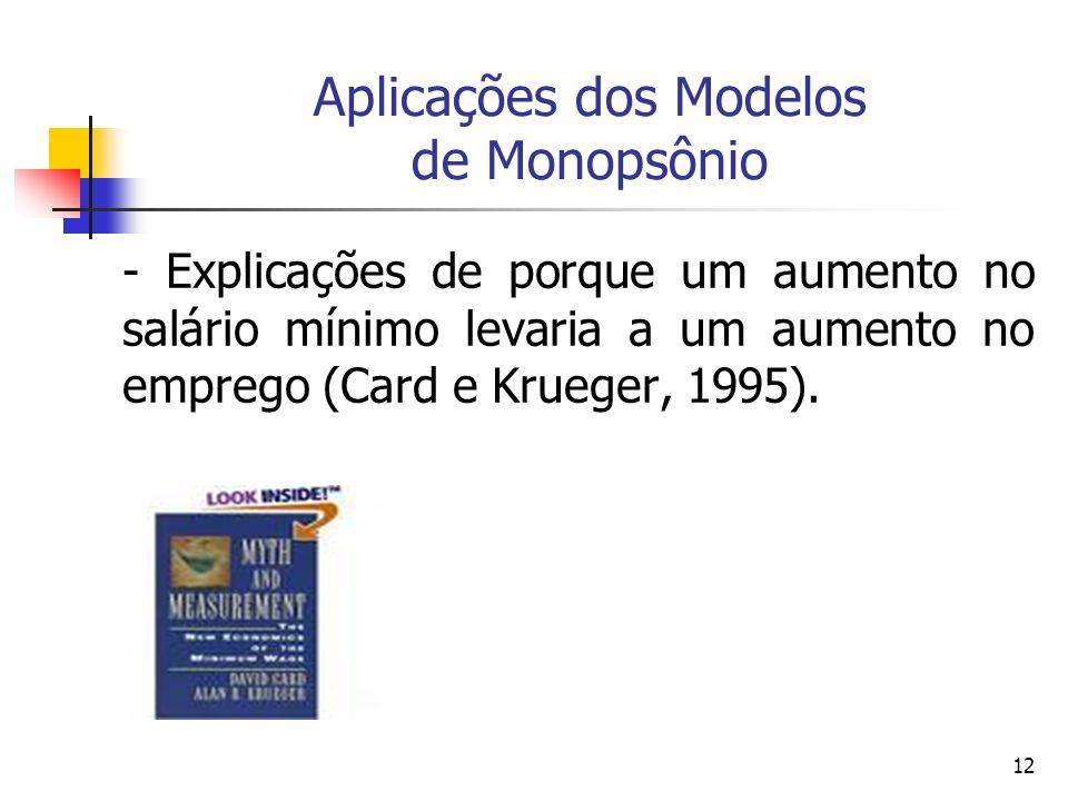 Aplicações dos Modelos de Monopsônio