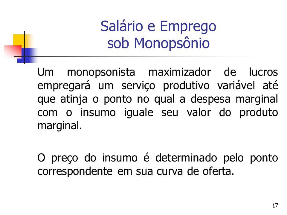 Salário e Emprego sob Monopsônio