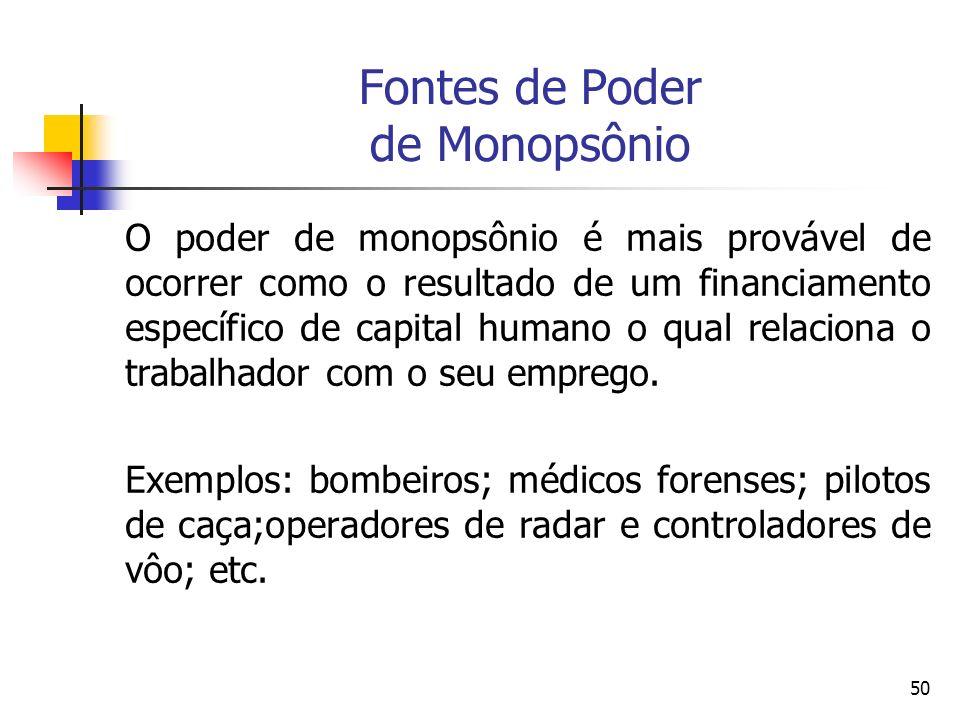 Fontes de Poder de Monopsônio