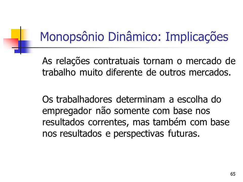 Monopsônio Dinâmico: Implicações