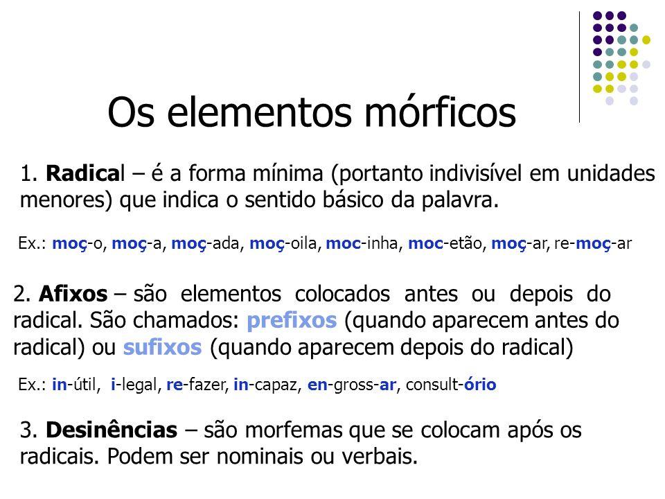 Os elementos mórficos 1. Radical – é a forma mínima (portanto indivisível em unidades menores) que indica o sentido básico da palavra.