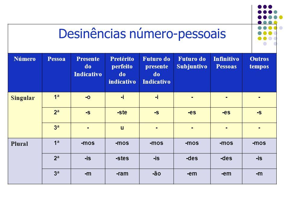 Desinências número-pessoais