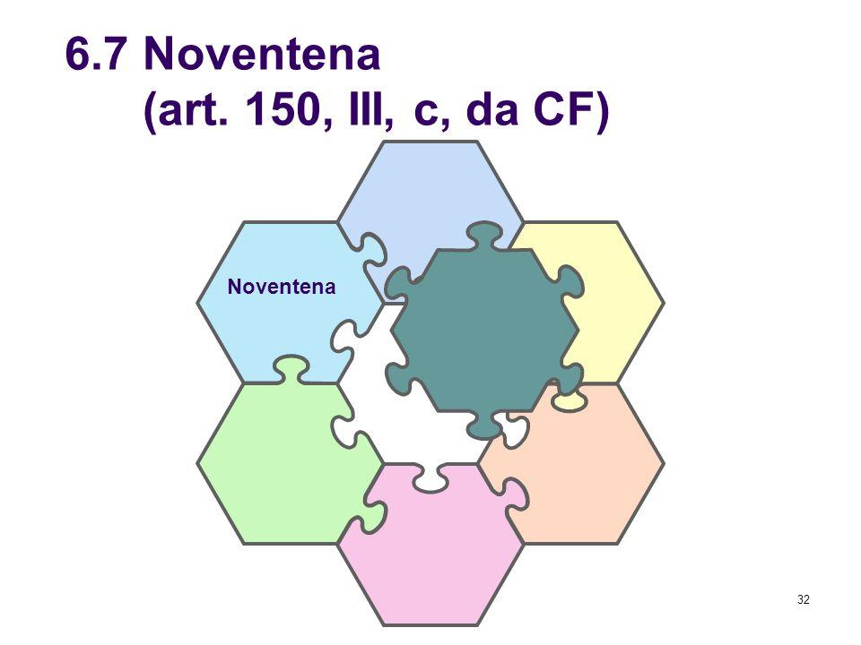 6.7 Noventena (art. 150, III, c, da CF) Noventena