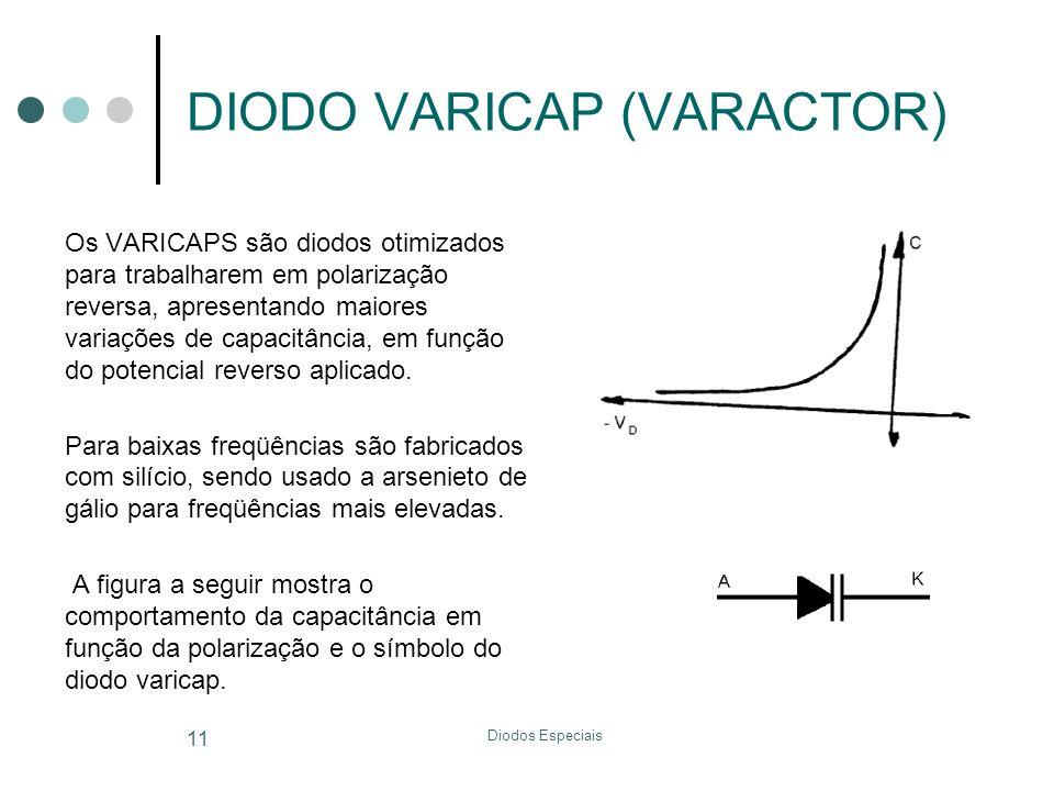 DIODO VARICAP (VARACTOR)