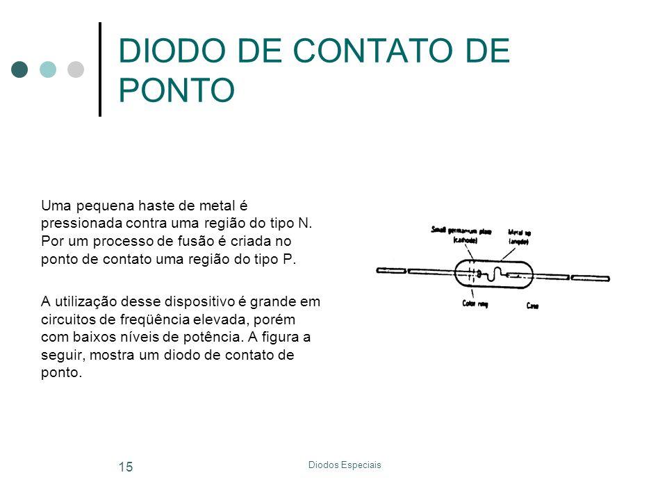 DIODO DE CONTATO DE PONTO