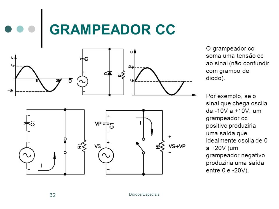 GRAMPEADOR CC O grampeador cc soma uma tensão cc ao sinal (não confundir com grampo de diodo).