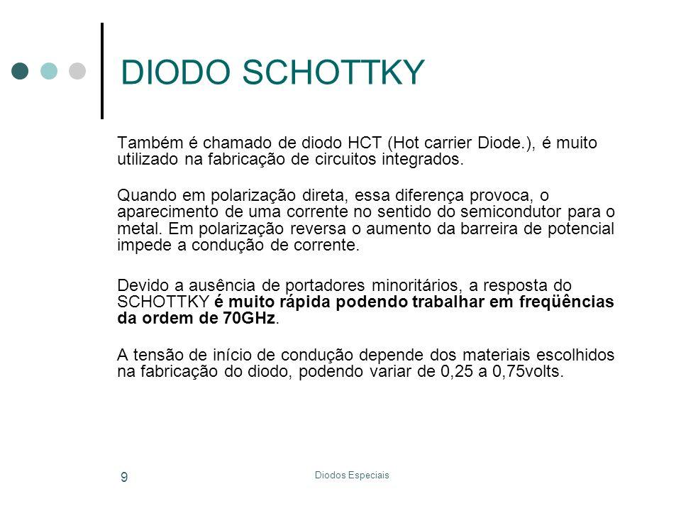 DIODO SCHOTTKY Também é chamado de diodo HCT (Hot carrier Diode.), é muito utilizado na fabricação de circuitos integrados.