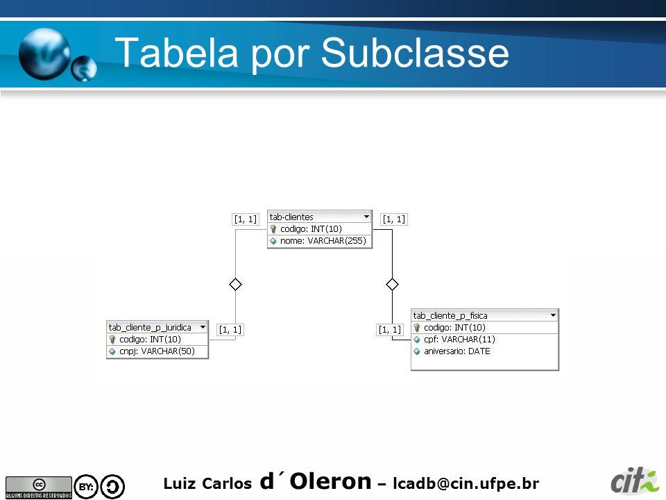 Tabela por Subclasse